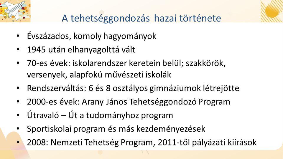 A Nemzeti Tehetség Program 6-18 éves korosztállyal foglalkozó nyertes pályázóinak területi megoszlása 2011-2015 Forrás: Nemzeti Tehetség Program pályázatainak Lebonyolítója által nyújtott adatok
