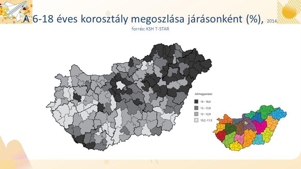 A 6-18 éves korosztály megoszlása járásonként (%), 2014, forrés: KSH T-STAR