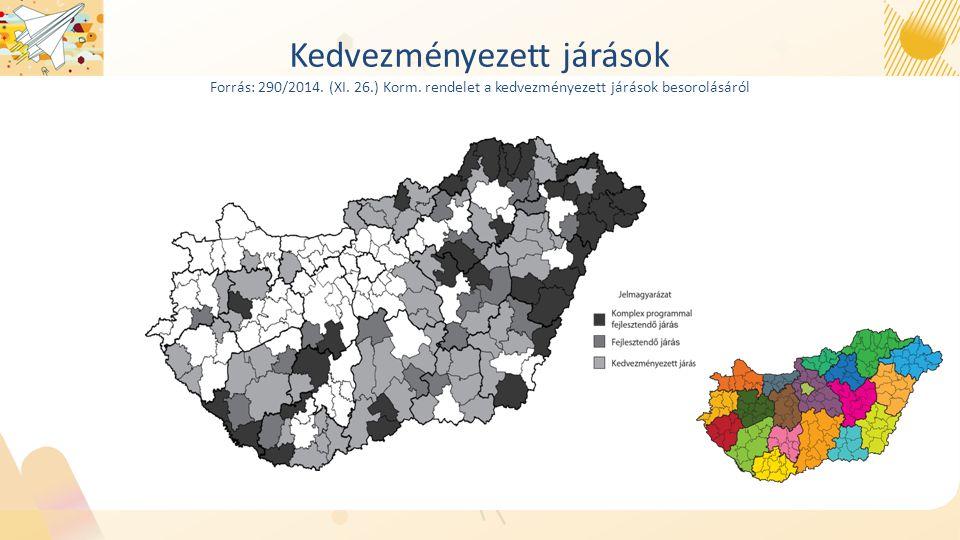 Kedvezményezett járások Forrás: 290/2014.(XI. 26.) Korm.