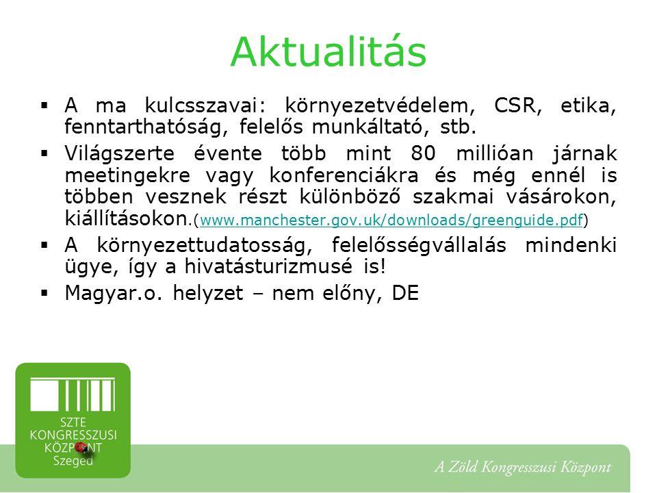Aktualitás  A ma kulcsszavai: környezetvédelem, CSR, etika, fenntarthatóság, felelős munkáltató, stb.