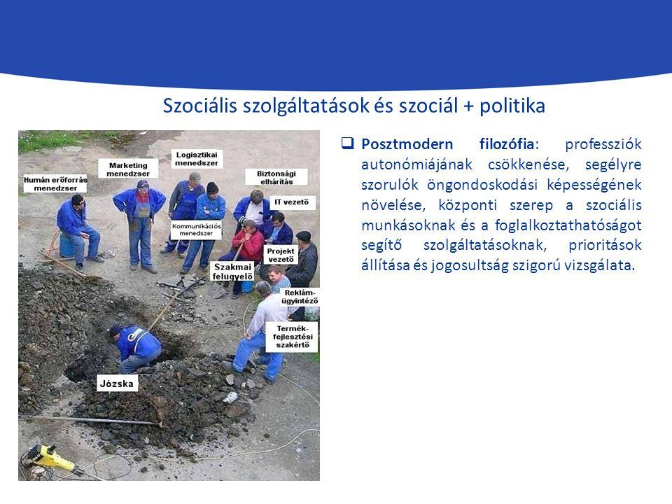 Szociális szolgáltatások és szociál + politika  Posztmodern filozófia: professziók autonómiájának csökkenése, segélyre szorulók öngondoskodási képességének növelése, központi szerep a szociális munkásoknak és a foglalkoztathatóságot segítő szolgáltatásoknak, prioritások állítása és jogosultság szigorú vizsgálata.