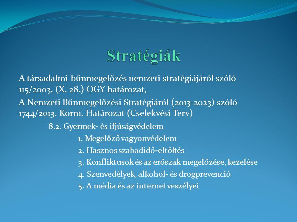 A társadalmi bűnmegelőzés nemzeti stratégiájáról szóló 115/2003. (X. 28.) OGY határozat, A Nemzeti Bűnmegelőzési Stratégiáról (2013-2023) szóló 1744/2
