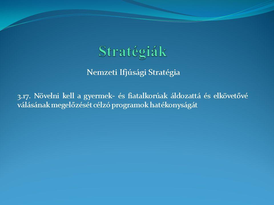 Nemzeti Ifjúsági Stratégia 3.17.