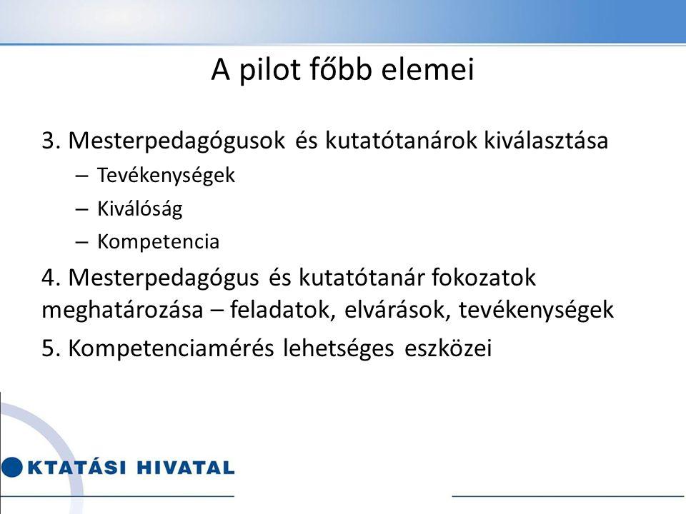 A pilot főbb elemei 3. Mesterpedagógusok és kutatótanárok kiválasztása – Tevékenységek – Kiválóság – Kompetencia 4. Mesterpedagógus és kutatótanár fok