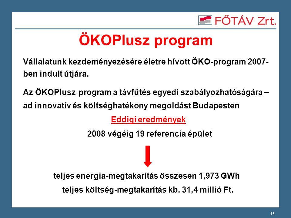 ÖKOPlusz program Vállalatunk kezdeményezésére életre hívott ÖKO-program 2007- ben indult útjára. Az ÖKOPlusz program a távfűtés egyedi szabályozhatósá