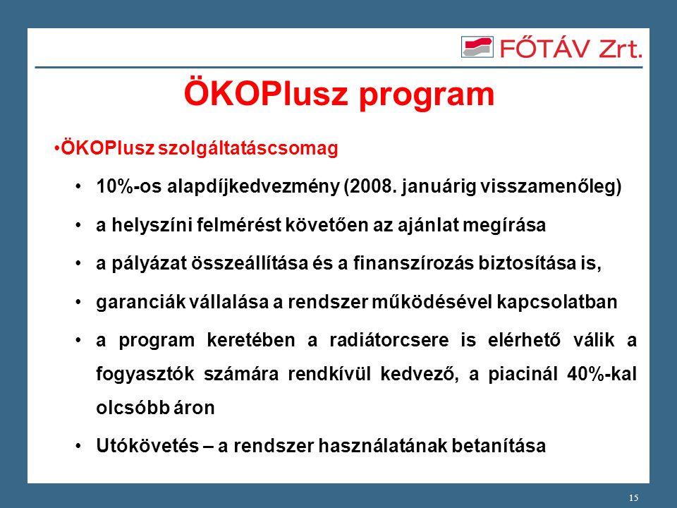ÖKOPlusz program ÖKOPlusz szolgáltatáscsomag 10%-os alapdíjkedvezmény (2008. januárig visszamenőleg) a helyszíni felmérést követően az ajánlat megírás