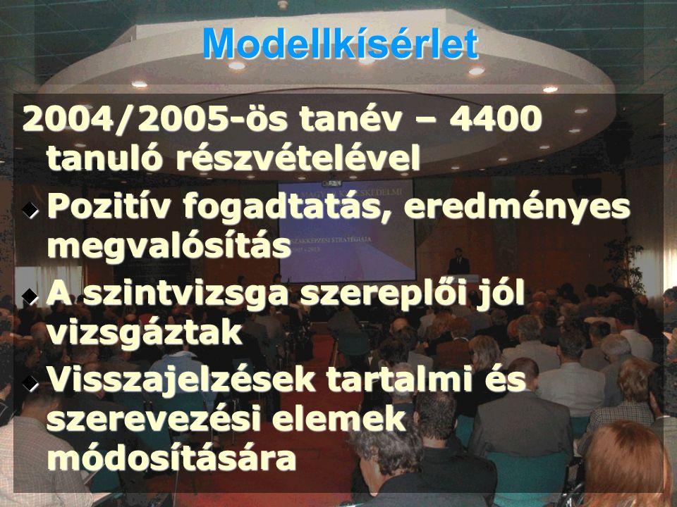 Modellkísérlet 2004/2005-ös tanév – 4400 tanuló részvételével  Pozitív fogadtatás, eredményes megvalósítás  A szintvizsga szereplői jól vizsgáztak  Visszajelzések tartalmi és szerevezési elemek módosítására
