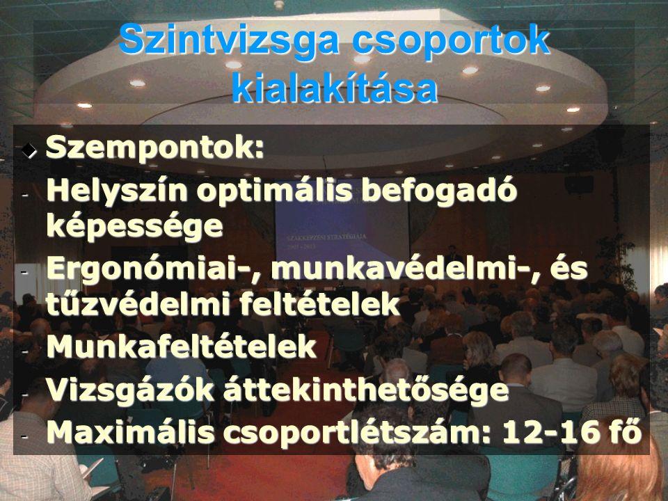 Szintvizsga csoportok kialakítása  Szempontok: - Helyszín optimális befogadó képessége - Ergonómiai-, munkavédelmi-, és tűzvédelmi feltételek - Munka
