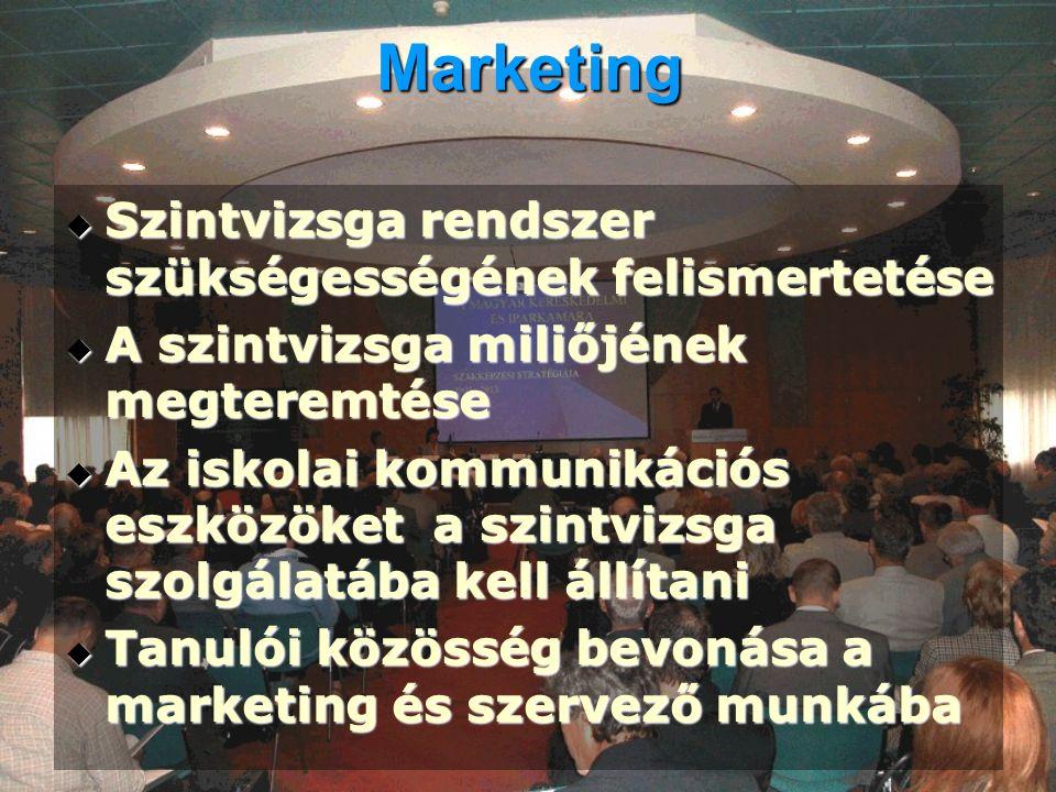 Marketing  Szintvizsga rendszer szükségességének felismertetése  A szintvizsga miliőjének megteremtése  Az iskolai kommunikációs eszközöket a szintvizsga szolgálatába kell állítani  Tanulói közösség bevonása a marketing és szervező munkába