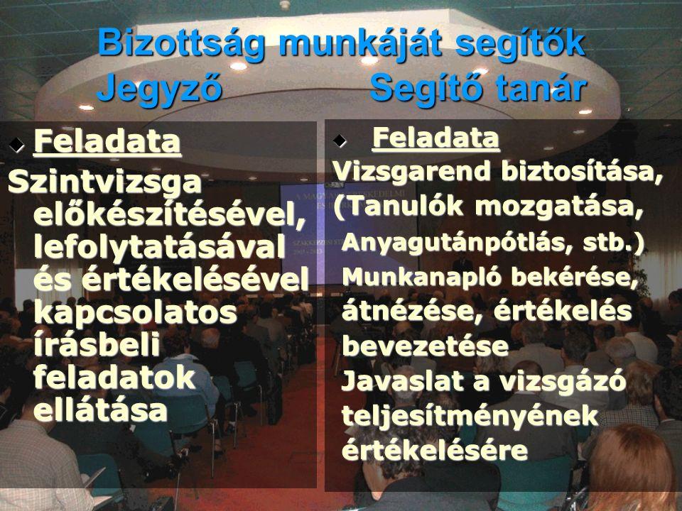 Bizottság munkáját segítők JegyzőSegítő tanár  Feladata Szintvizsga előkészítésével, lefolytatásával és értékelésével kapcsolatos írásbeli feladatok