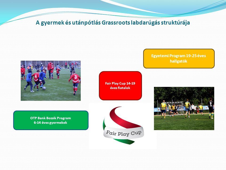 A gyermek és utánpótlás Grassroots labdarúgás struktúrája OTP Bank Bozsik Program 6-14 éves gyermekek Fair Play Cup 14-19 éves fiatalok Egyetemi Progr