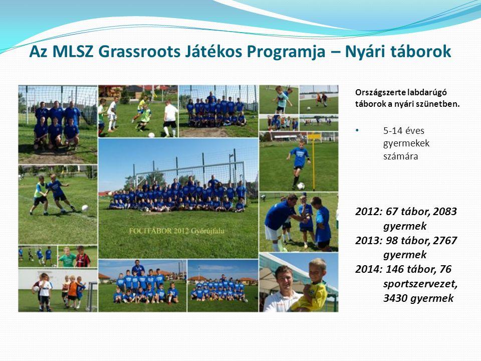 Az MLSZ Grassroots Játékos Programja – Nyári táborok Országszerte labdarúgó táborok a nyári szünetben. 5-14 éves gyermekek számára 2012: 67 tábor, 208