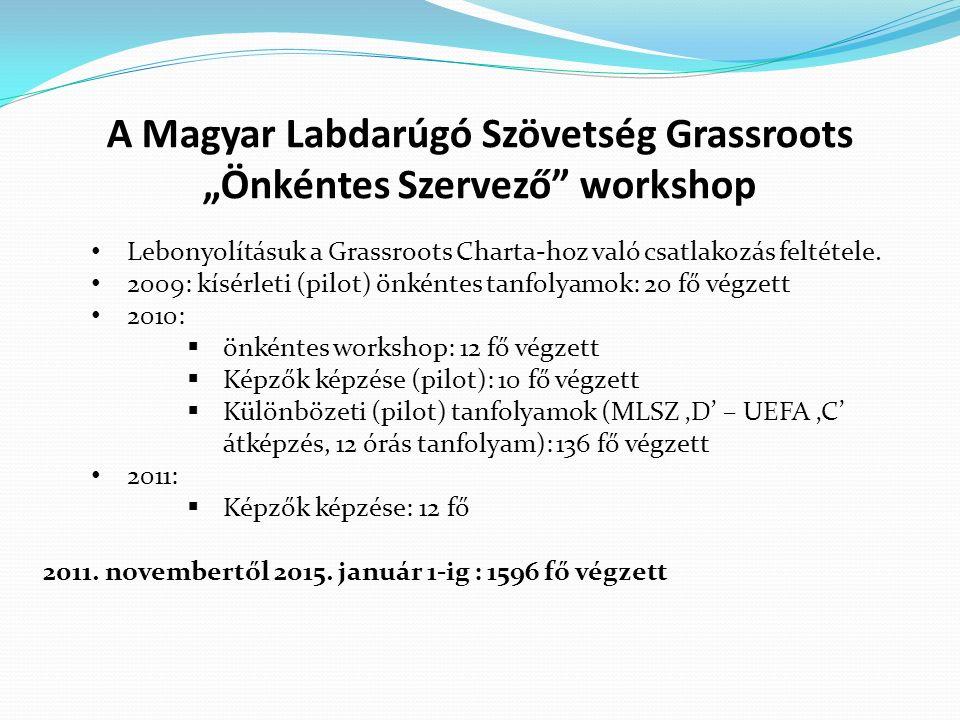"""A Magyar Labdarúgó Szövetség Grassroots """"Önkéntes Szervező"""" workshop Lebonyolításuk a Grassroots Charta-hoz való csatlakozás feltétele. 2009: kísérlet"""