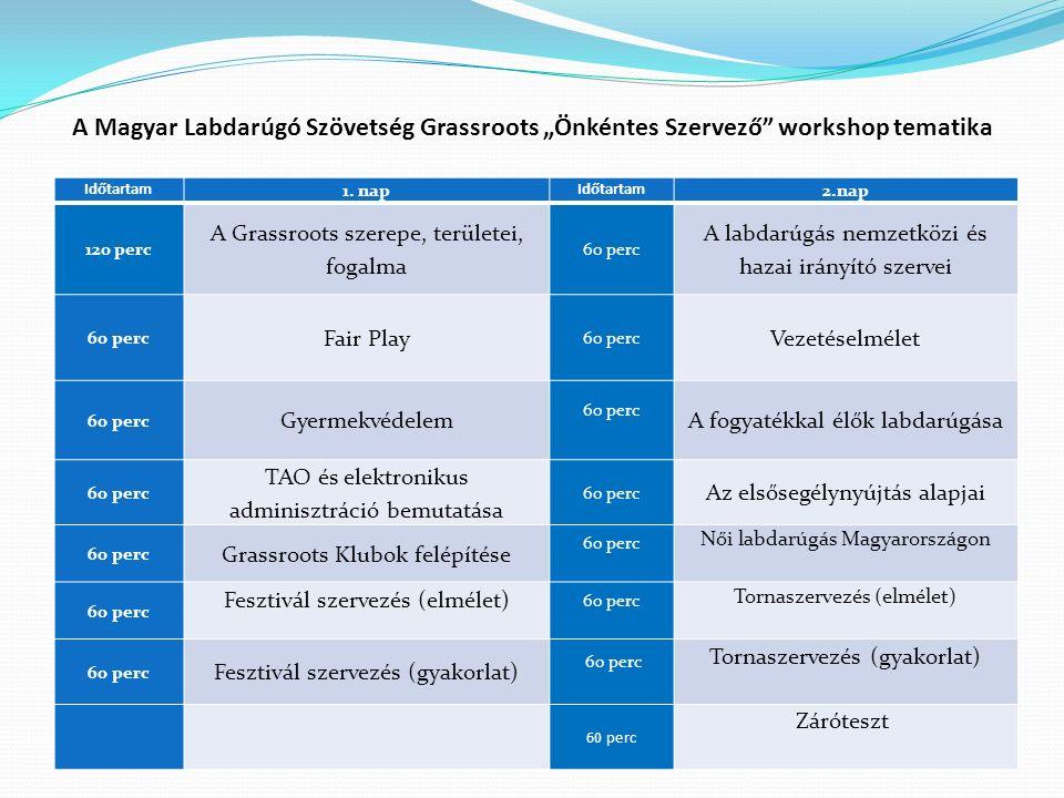 """A Magyar Labdarúgó Szövetség Grassroots """"Önkéntes Szervező"""" workshop tematika Időtartam 1. nap Időtartam 2.nap 120 perc A Grassroots szerepe, területe"""