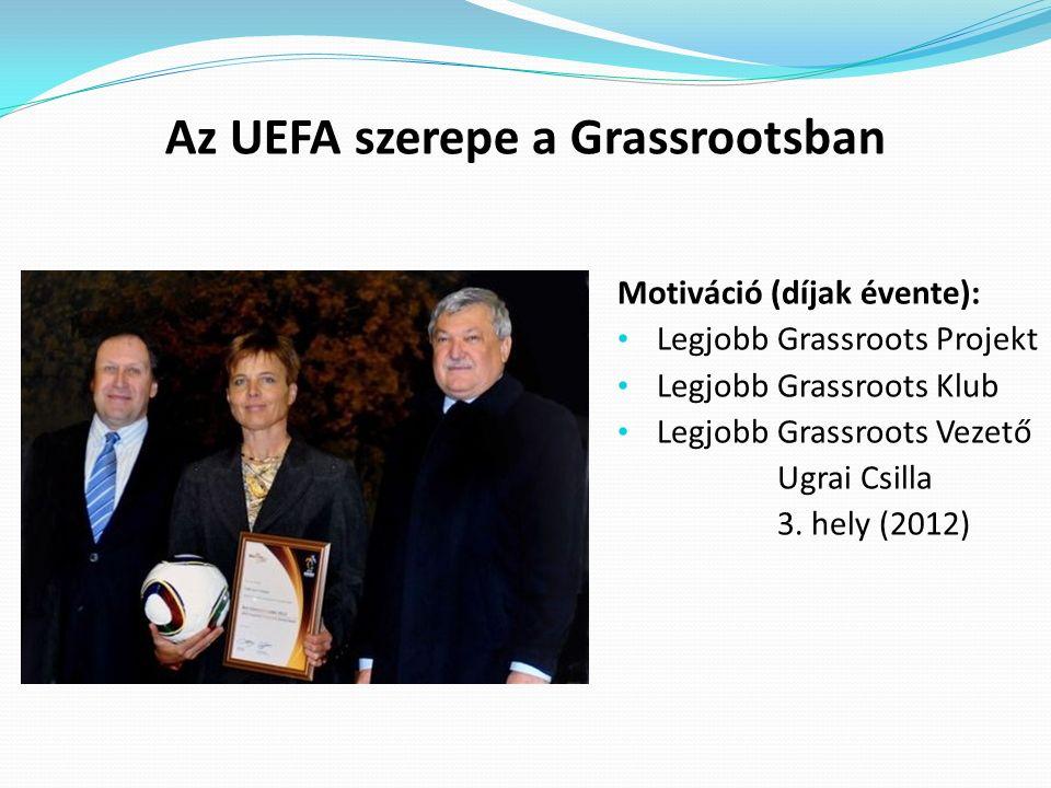 Az UEFA szerepe a Grassrootsban Motiváció (díjak évente): Legjobb Grassroots Projekt Legjobb Grassroots Klub Legjobb Grassroots Vezető Ugrai Csilla 3.