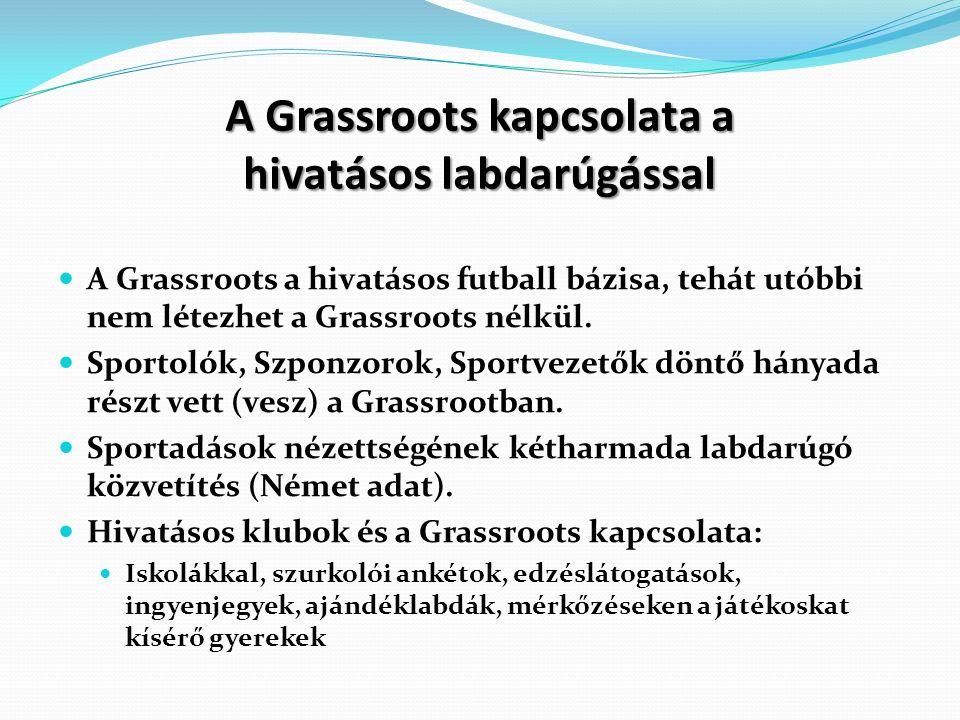 A Grassroots kapcsolata a hivatásos labdarúgással A Grassroots a hivatásos futball bázisa, tehát utóbbi nem létezhet a Grassroots nélkül. Sportolók, S