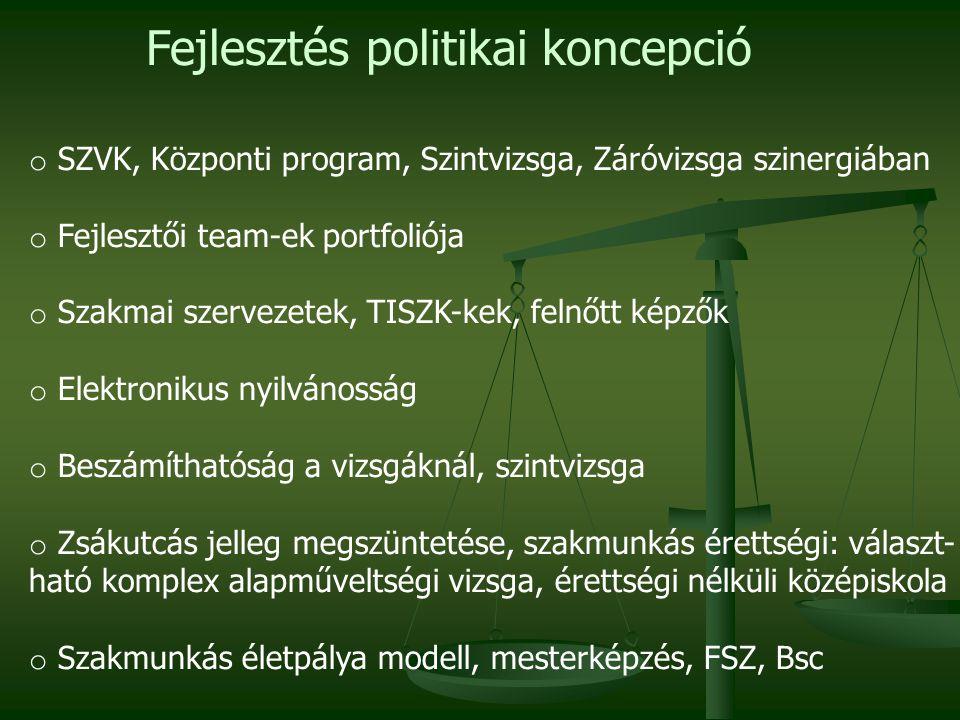 Fejlesztés politikai koncepció o SZVK, Központi program, Szintvizsga, Záróvizsga szinergiában o Fejlesztői team-ek portfoliója o Szakmai szervezetek, TISZK-kek, felnőtt képzők o Elektronikus nyilvánosság o Beszámíthatóság a vizsgáknál, szintvizsga o Zsákutcás jelleg megszüntetése, szakmunkás érettségi: választ- ható komplex alapműveltségi vizsga, érettségi nélküli középiskola o Szakmunkás életpálya modell, mesterképzés, FSZ, Bsc