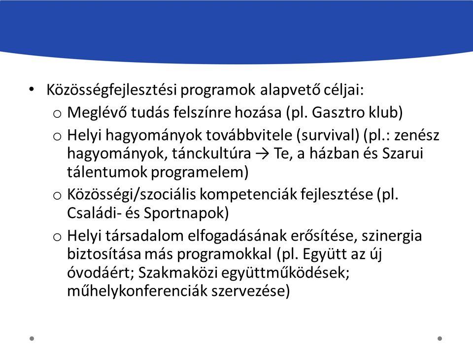 Közösségfejlesztési programok alapvető céljai: o Meglévő tudás felszínre hozása (pl. Gasztro klub) o Helyi hagyományok továbbvitele (survival) (pl.: z