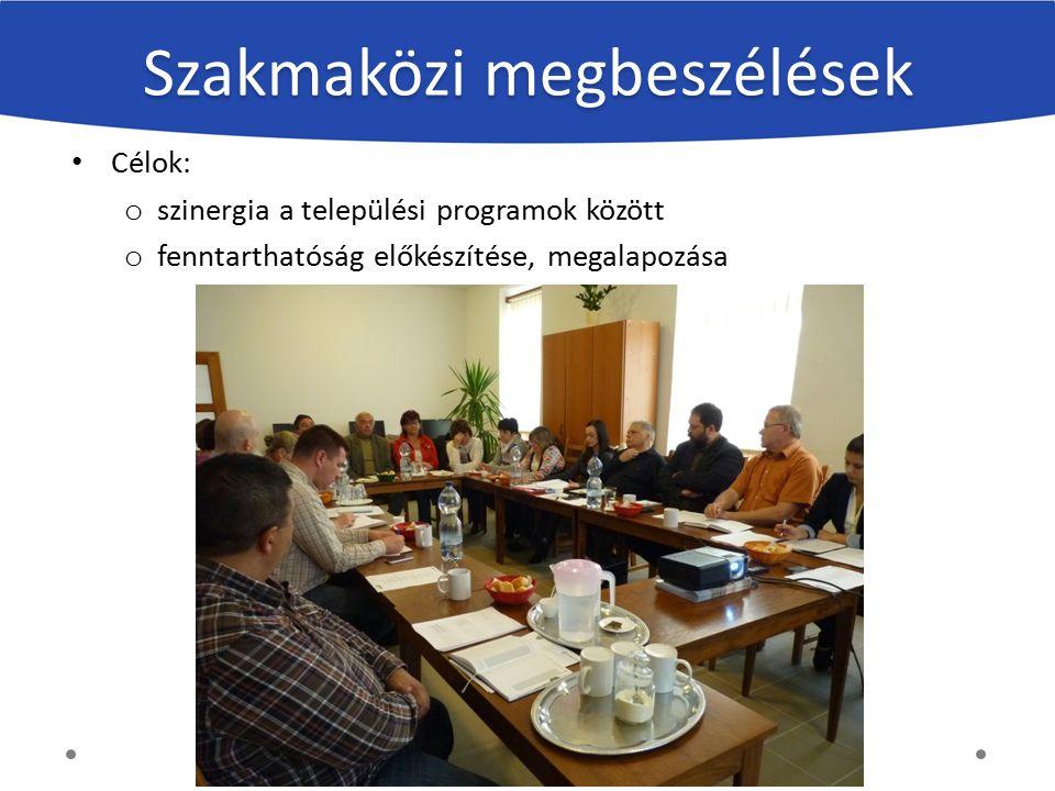 Szakmaközi megbeszélések Célok: o szinergia a települési programok között o fenntarthatóság előkészítése, megalapozása