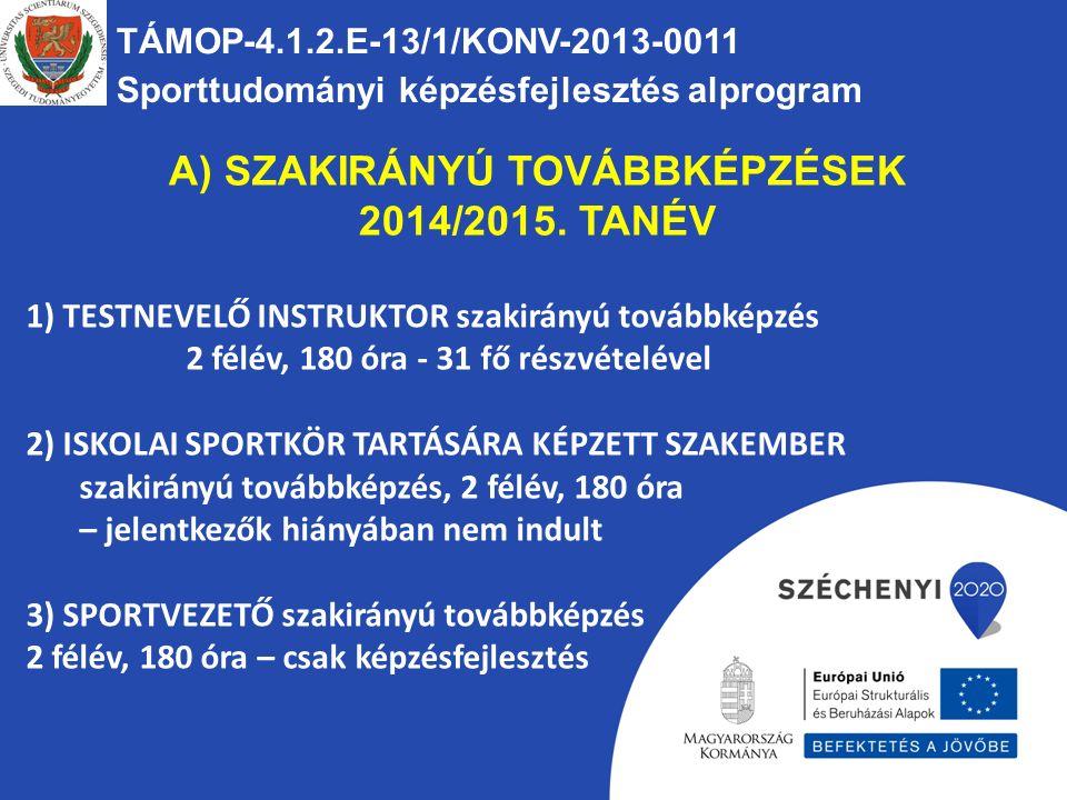 TÁMOP-4.1.2.E-13/1/KONV-2013-0011 Sporttudományi képzésfejlesztés alprogram 1) TESTNEVELŐ INSTRUKTOR szakirányú továbbképzés 2 félév, 180 óra - 31 fő részvételével 2) ISKOLAI SPORTKÖR TARTÁSÁRA KÉPZETT SZAKEMBER szakirányú továbbképzés, 2 félév, 180 óra – jelentkezők hiányában nem indult 3) SPORTVEZETŐ szakirányú továbbképzés 2 félév, 180 óra – csak képzésfejlesztés A) SZAKIRÁNYÚ TOVÁBBKÉPZÉSEK 2014/2015.