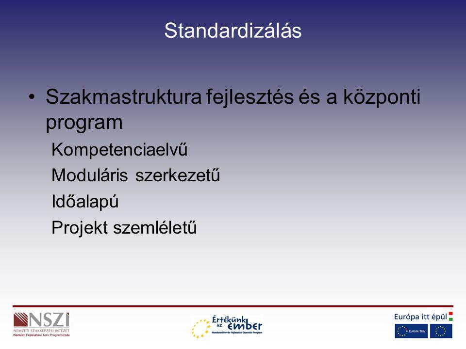Standardizálás Szakmastruktura fejlesztés és a központi program Kompetenciaelvű Moduláris szerkezetű Időalapú Projekt szemléletű