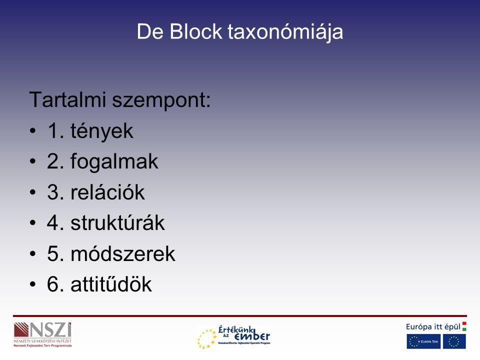 De Block taxonómiája Tartalmi szempont: 1. tények 2.