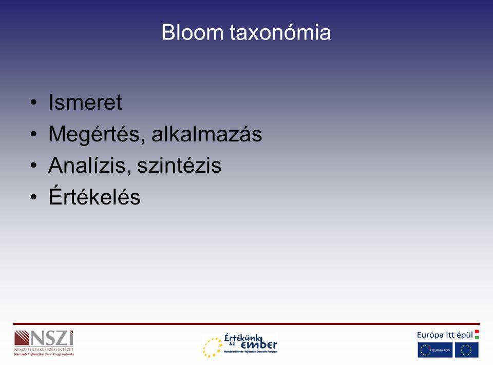 Bloom taxonómia Ismeret Megértés, alkalmazás Analízis, szintézis Értékelés