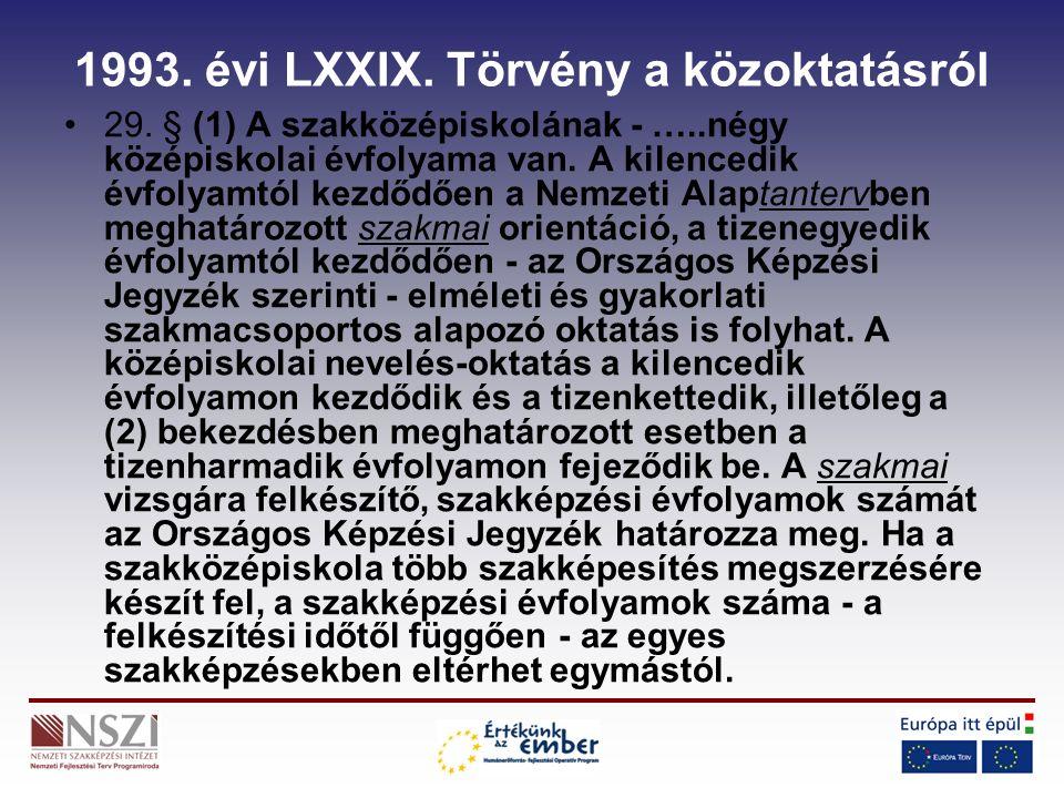 1993.évi LXXVI. Törvény a szakképzésről 5.