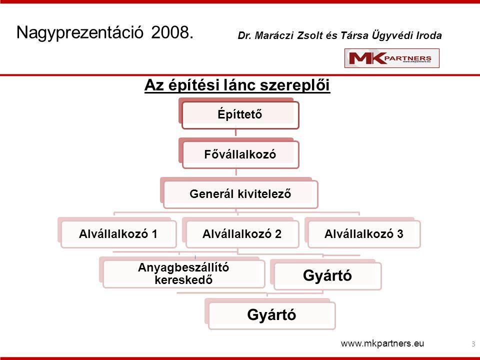 Az építési lánc szereplői www.mkpartners.eu Nagyprezentáció 2008.
