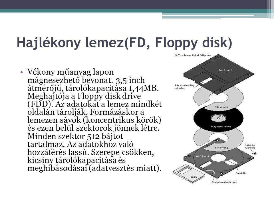 Hajlékony lemez(FD, Floppy disk) Vékony műanyag lapon mágnesezhető bevonat.