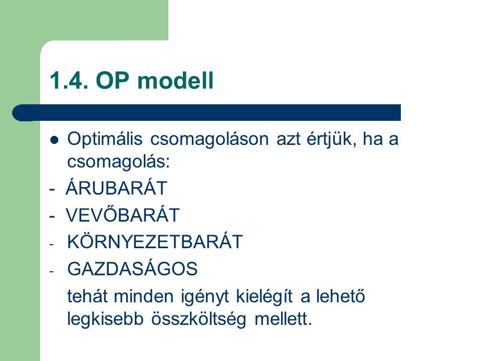 1.4. OP modell Optimális csomagoláson azt értjük, ha a csomagolás: - ÁRUBARÁT - VEVŐBARÁT - KÖRNYEZETBARÁT - GAZDASÁGOS tehát minden igényt kielégít a