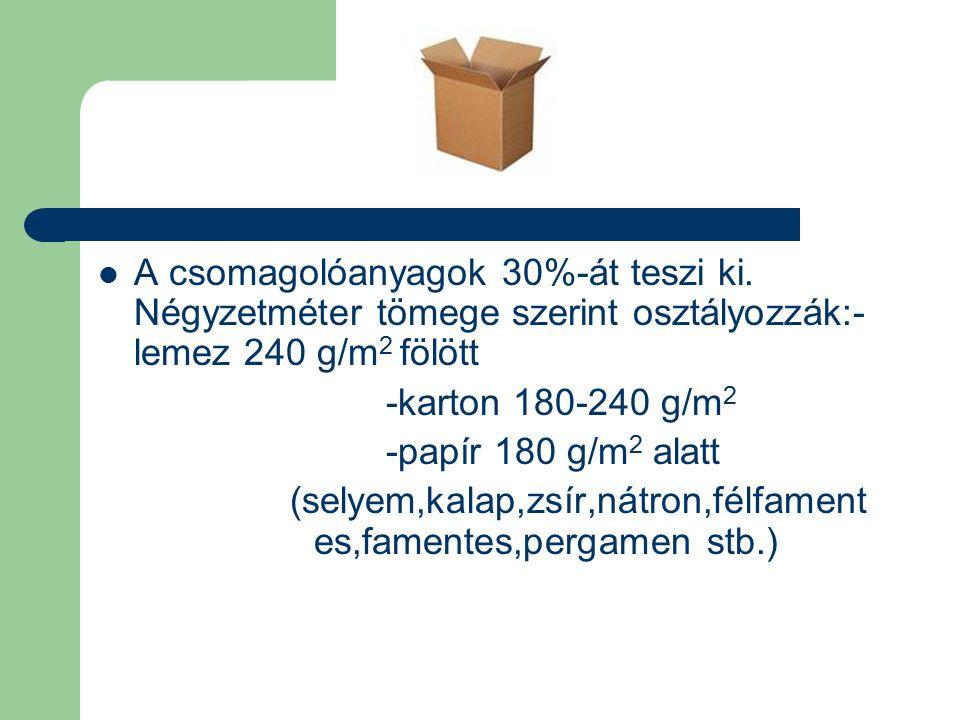 A csomagolóanyagok 30%-át teszi ki.
