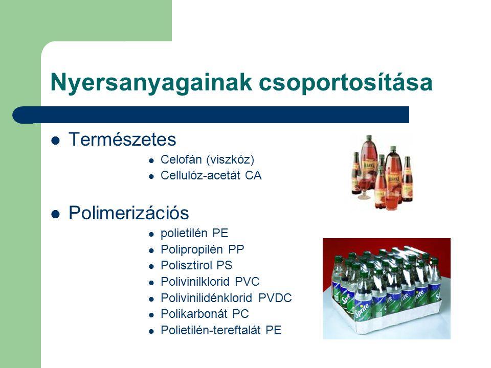 Nyersanyagainak csoportosítása Természetes Celofán (viszkóz) Cellulóz-acetát CA Polimerizációs polietilén PE Polipropilén PP Polisztirol PS Polivinilklorid PVC Polivinilidénklorid PVDC Polikarbonát PC Polietilén-tereftalát PE