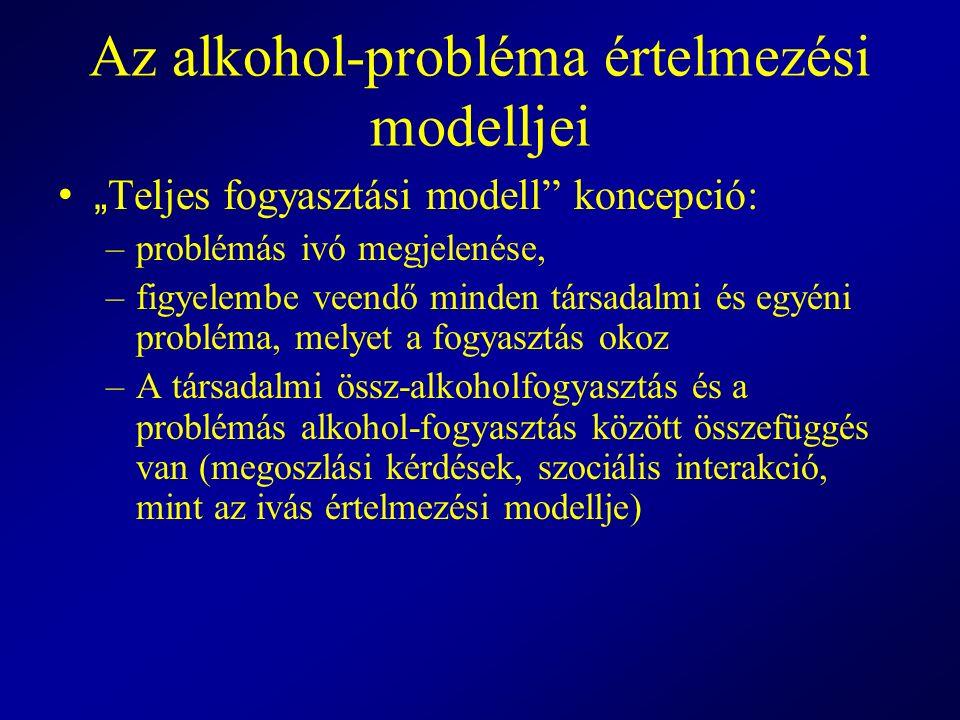 """Az alkohol-probléma értelmezési modelljei """" Teljes fogyasztási modell"""" koncepció: –problémás ivó megjelenése, –figyelembe veendő minden társadalmi és"""