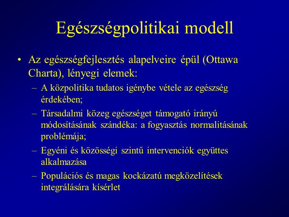 Egészségpolitikai modell Az egészségfejlesztés alapelveire épül (Ottawa Charta), lényegi elemek: –A közpolitika tudatos igénybe vétele az egészség érd