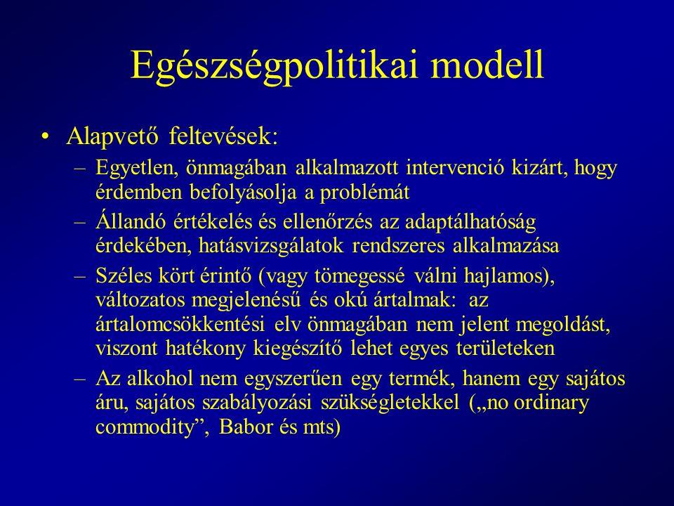 Egészségpolitikai modell Alapvető feltevések: –Egyetlen, önmagában alkalmazott intervenció kizárt, hogy érdemben befolyásolja a problémát –Állandó ért