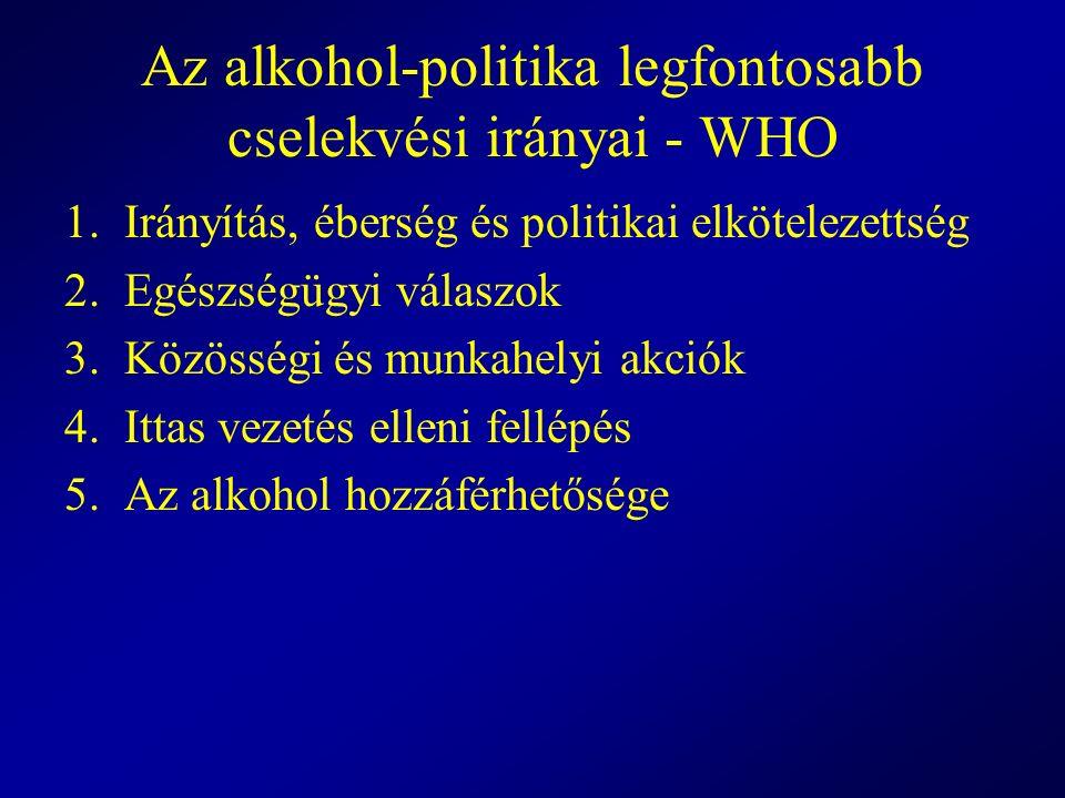 Az alkohol-politika legfontosabb cselekvési irányai - WHO 1.Irányítás, éberség és politikai elkötelezettség 2.Egészségügyi válaszok 3.Közösségi és mun