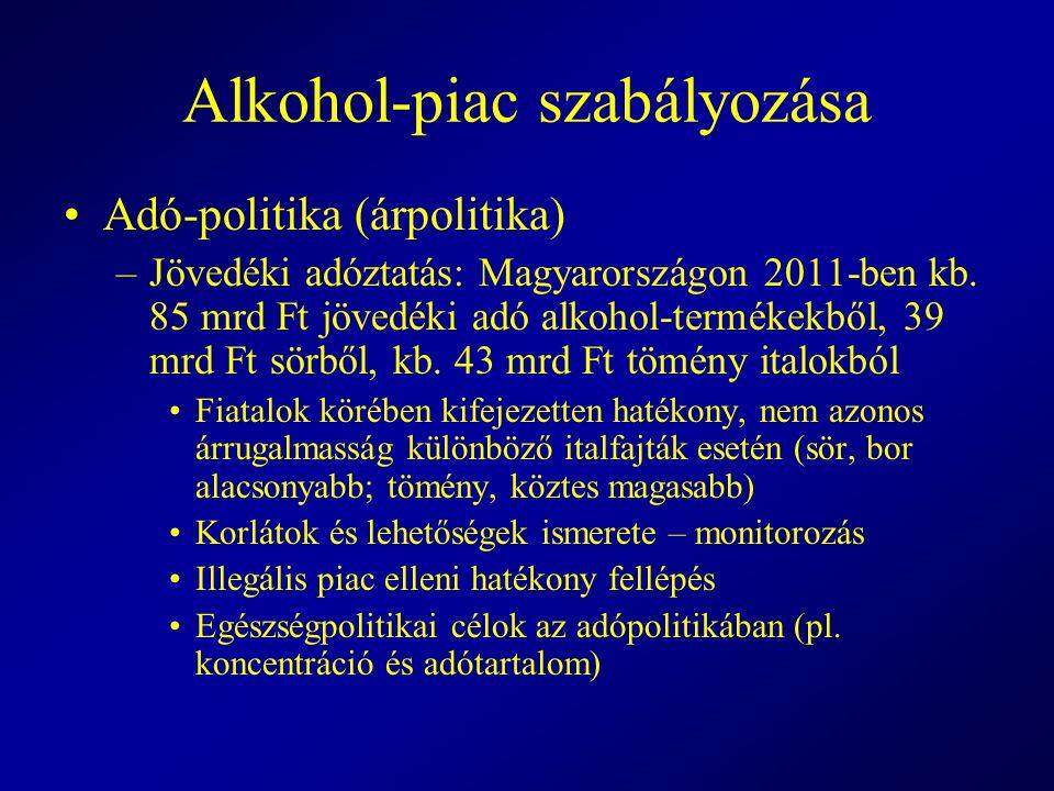 Alkohol-piac szabályozása Adó-politika (árpolitika) –Jövedéki adóztatás: Magyarországon 2011-ben kb. 85 mrd Ft jövedéki adó alkohol-termékekből, 39 mr