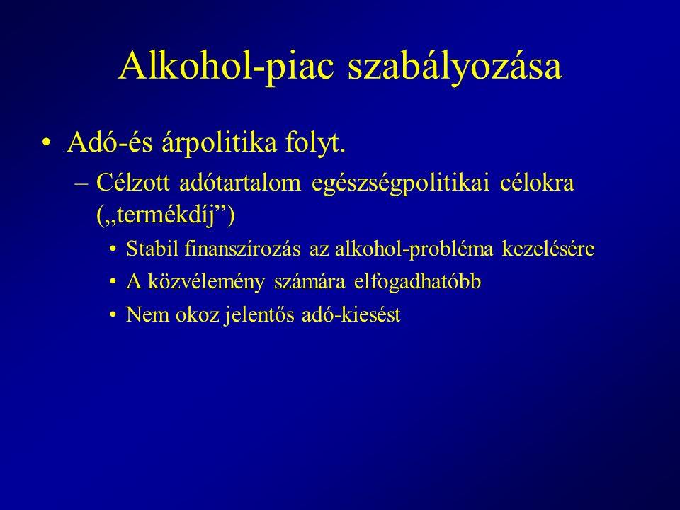"""Alkohol-piac szabályozása Adó-és árpolitika folyt. –Célzott adótartalom egészségpolitikai célokra (""""termékdíj"""") Stabil finanszírozás az alkohol-problé"""