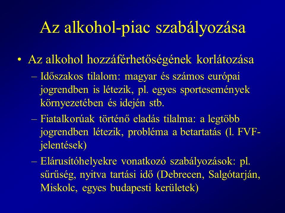 Az alkohol-piac szabályozása Az alkohol hozzáférhetőségének korlátozása –Időszakos tilalom: magyar és számos európai jogrendben is létezik, pl. egyes