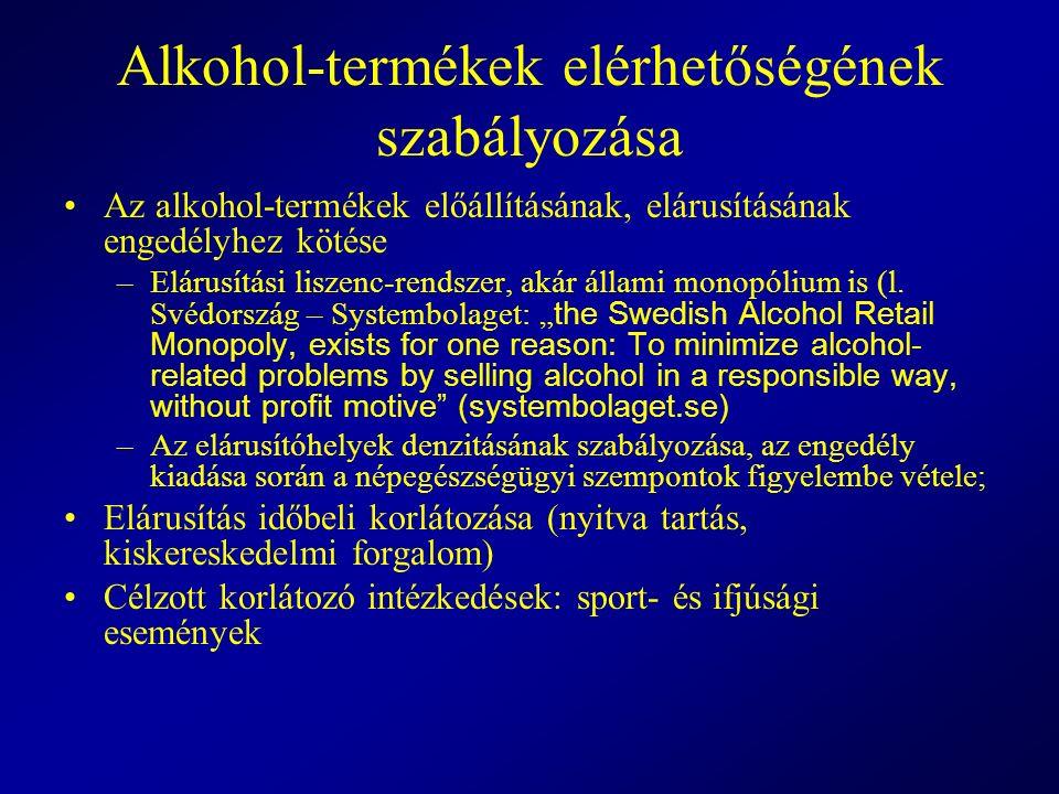 Alkohol-termékek elérhetőségének szabályozása Az alkohol-termékek előállításának, elárusításának engedélyhez kötése –Elárusítási liszenc-rendszer, aká
