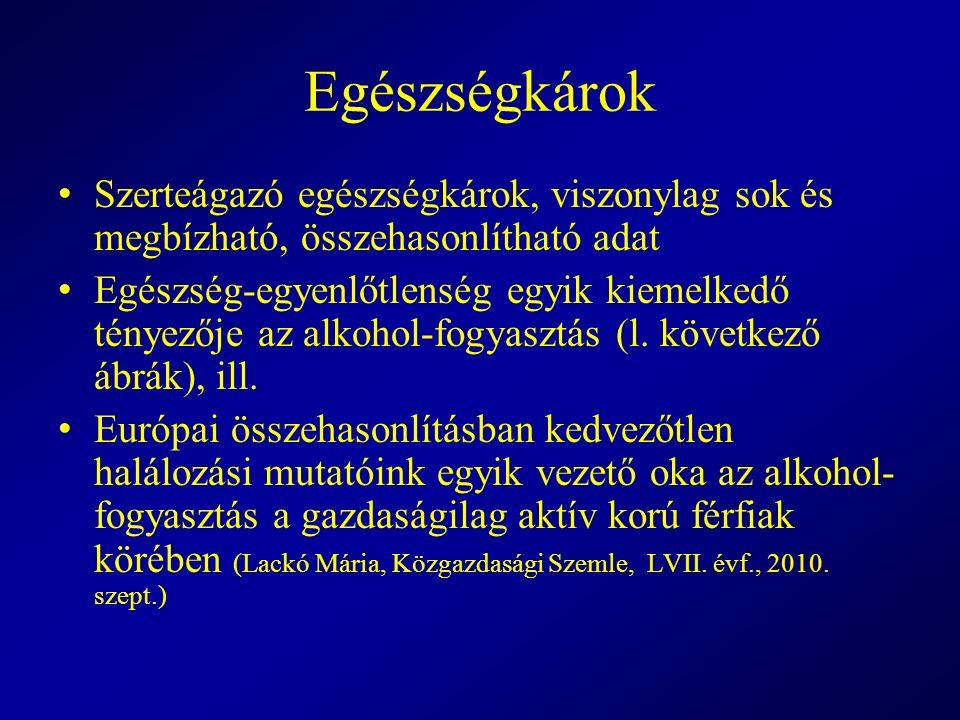 Alkohol-piac szabályozása Adó-és árpolitika folyt.