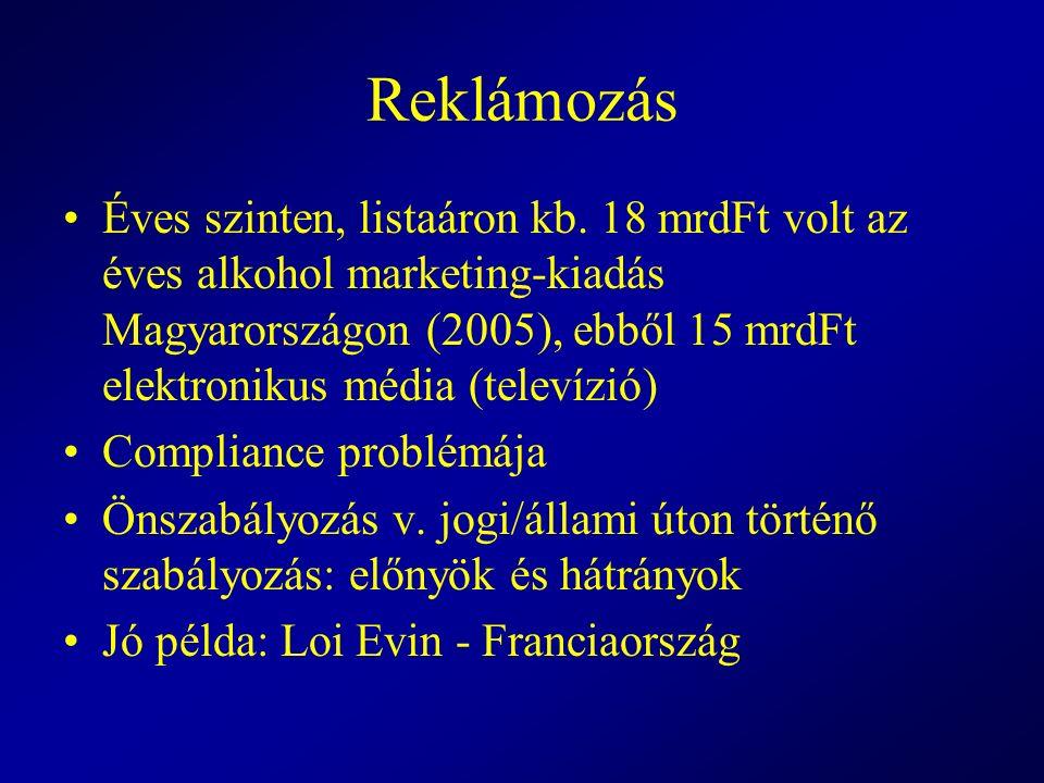Reklámozás Éves szinten, listaáron kb. 18 mrdFt volt az éves alkohol marketing-kiadás Magyarországon (2005), ebből 15 mrdFt elektronikus média (televí