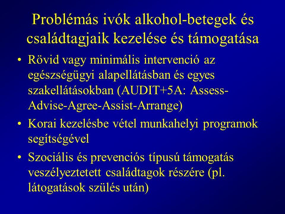 Problémás ivók alkohol-betegek és családtagjaik kezelése és támogatása Rövid vagy minimális intervenció az egészségügyi alapellátásban és egyes szakel