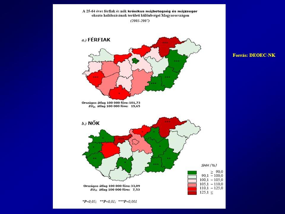 Regionális különbségek az alkohollal összefüggésbe hozható standardizált halálozásban, 100 000 főre, nemenként, 15–64 évesek, 2004 (Forrás: WHO) FérfiNő