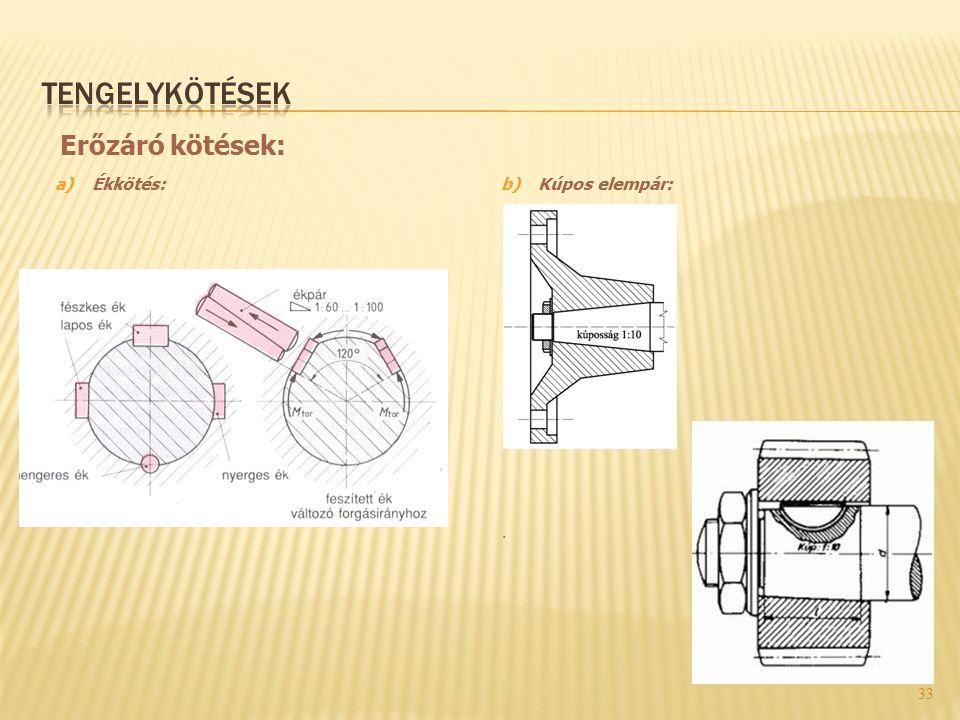 a)Ékkötés: b)Kúpos elempár:. 33 Erőzáró kötések:
