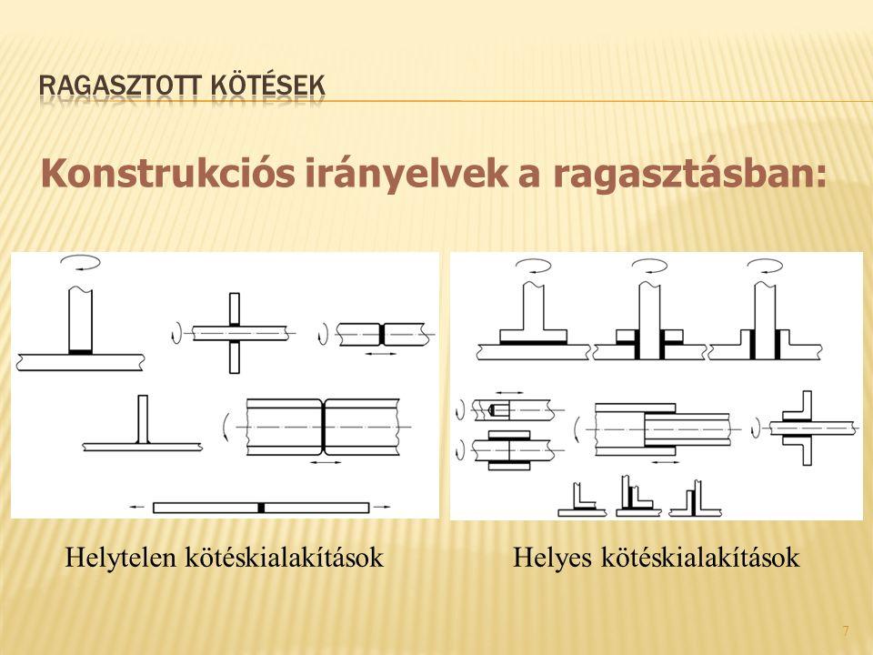 Konstrukciós irányelvek a ragasztásban: Helyes kötéskialakításokHelytelen kötéskialakítások 7