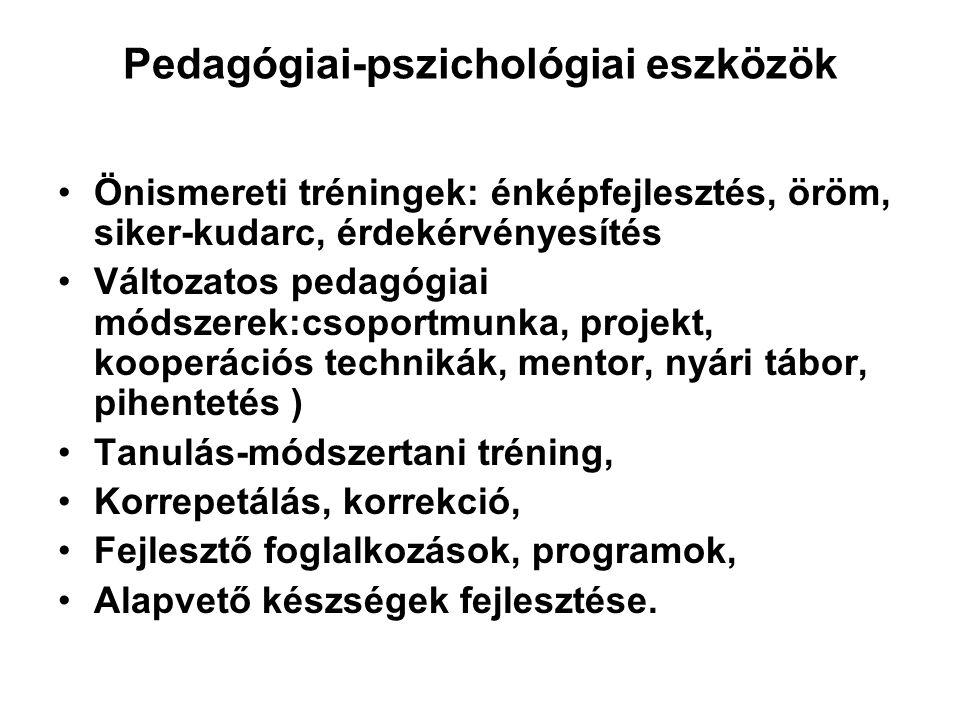 Pedagógiai-pszichológiai eszközök Önismereti tréningek: énképfejlesztés, öröm, siker-kudarc, érdekérvényesítés Változatos pedagógiai módszerek:csoportmunka, projekt, kooperációs technikák, mentor, nyári tábor, pihentetés ) Tanulás-módszertani tréning, Korrepetálás, korrekció, Fejlesztő foglalkozások, programok, Alapvető készségek fejlesztése.