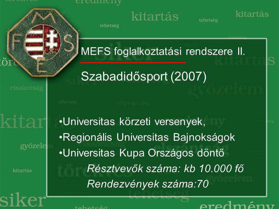 MEFS foglalkoztatási rendszere II. Universitas körzeti versenyek, Regionális Universitas Bajnokságok Universitas Kupa Országos döntő Résztvevők száma: