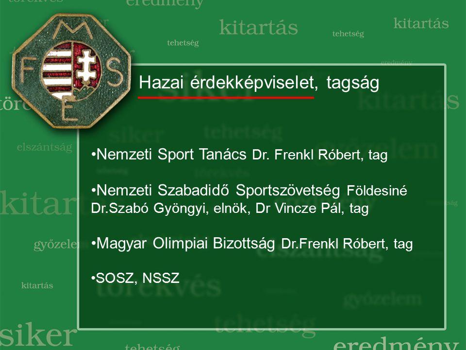 Hazai érdekképviselet, tagság Nemzeti Sport Tanács Dr.